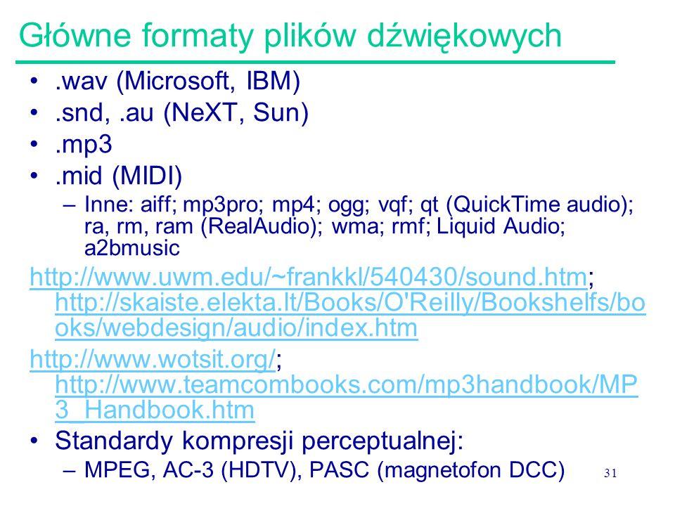31 Główne formaty plików dźwiękowych.wav (Microsoft, IBM).snd,.au (NeXT, Sun).mp3.mid (MIDI) –Inne: aiff; mp3pro; mp4; ogg; vqf; qt (QuickTime audio);