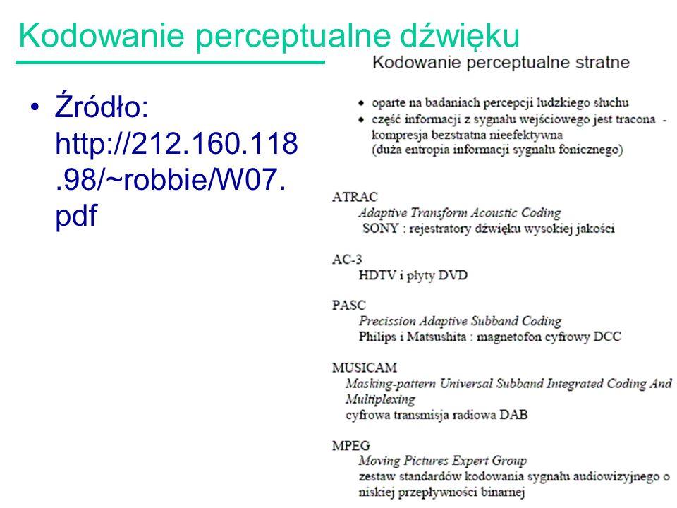 32 Kodowanie perceptualne dźwięku Źródło: http://212.160.118.98/~robbie/W07. pdf