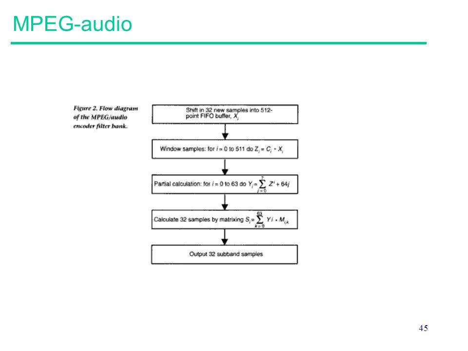45 MPEG-audio