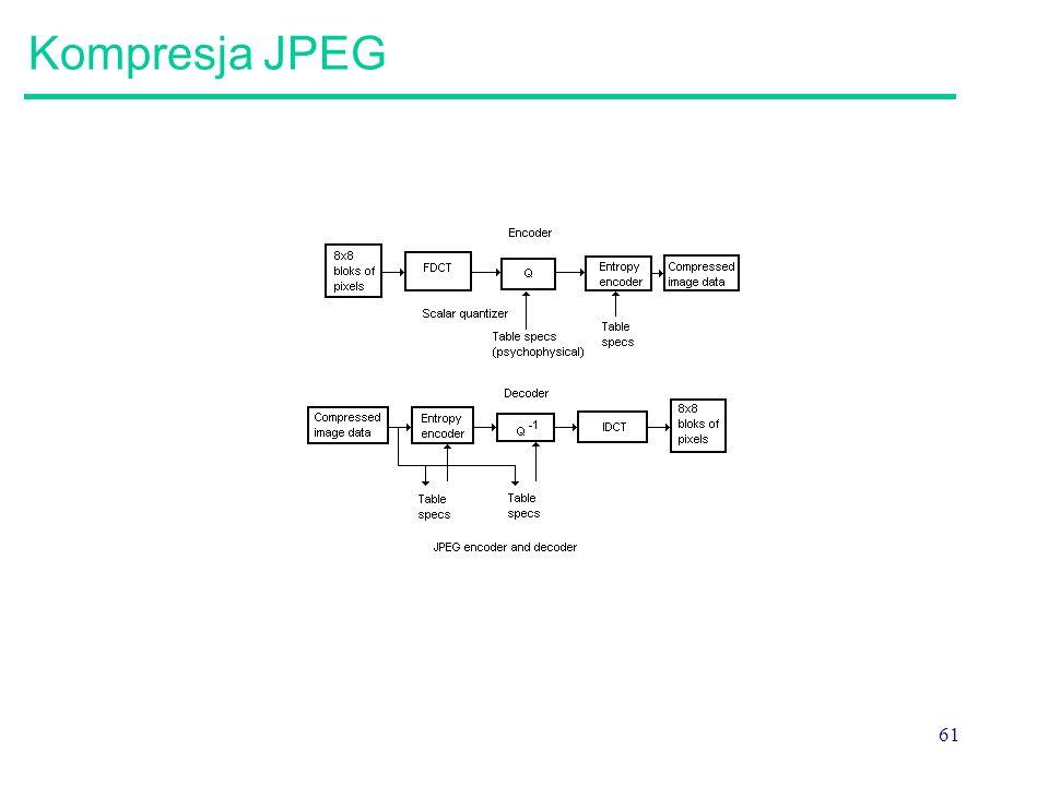 61 Kompresja JPEG