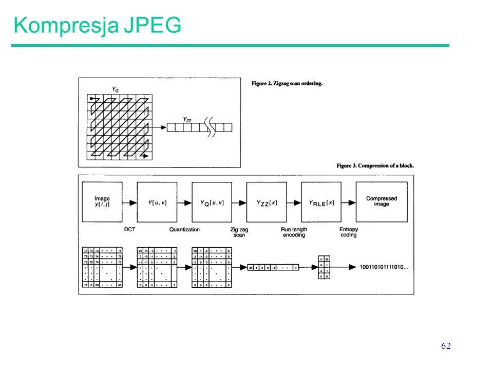 62 Kompresja JPEG