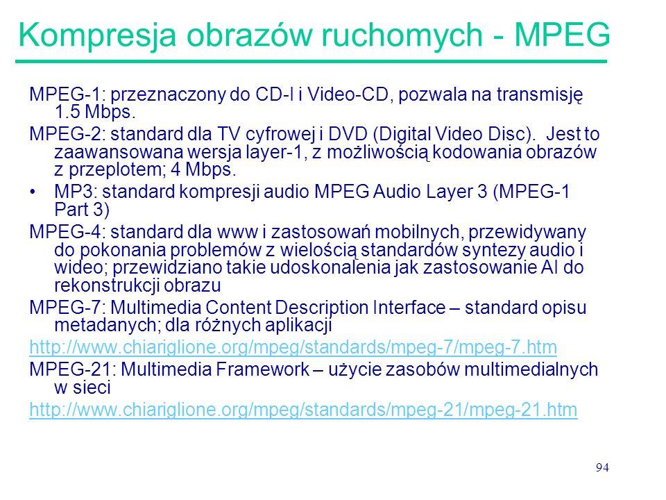 94 Kompresja obrazów ruchomych - MPEG MPEG-1: przeznaczony do CD-I i Video-CD, pozwala na transmisję 1.5 Mbps. MPEG-2: standard dla TV cyfrowej i DVD