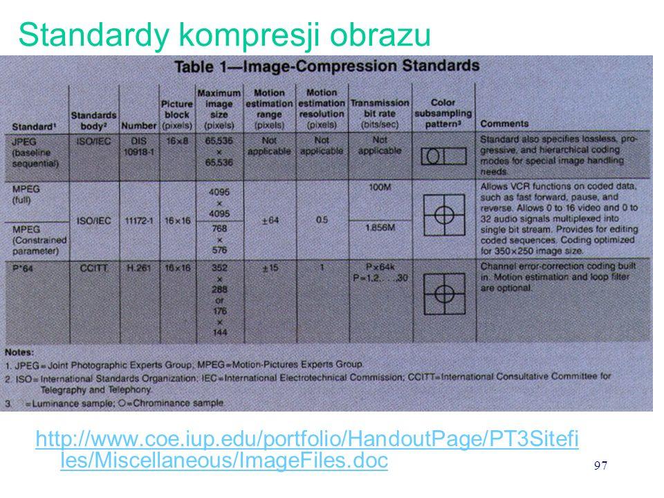97 Standardy kompresji obrazu http://www.coe.iup.edu/portfolio/HandoutPage/PT3Sitefi les/Miscellaneous/ImageFiles.doc