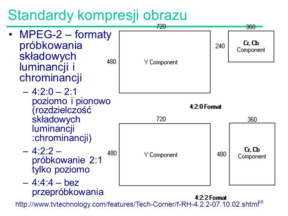 98 Standardy kompresji obrazu MPEG-2 – formaty próbkowania składowych luminancji i chrominancji –4:2:0 – 2:1 poziomo i pionowo (rozdzielczość składowy