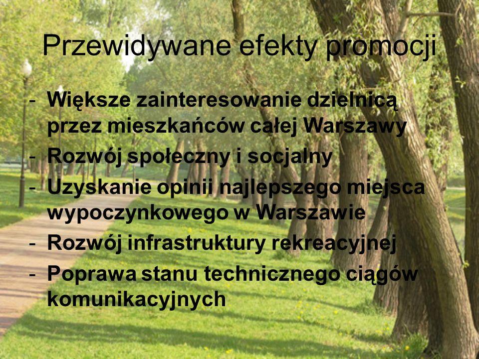 Przewidywane efekty promocji -Większe zainteresowanie dzielnicą przez mieszkańców całej Warszawy -Rozwój społeczny i socjalny -Uzyskanie opinii najlepszego miejsca wypoczynkowego w Warszawie -Rozwój infrastruktury rekreacyjnej -Poprawa stanu technicznego ciągów komunikacyjnych