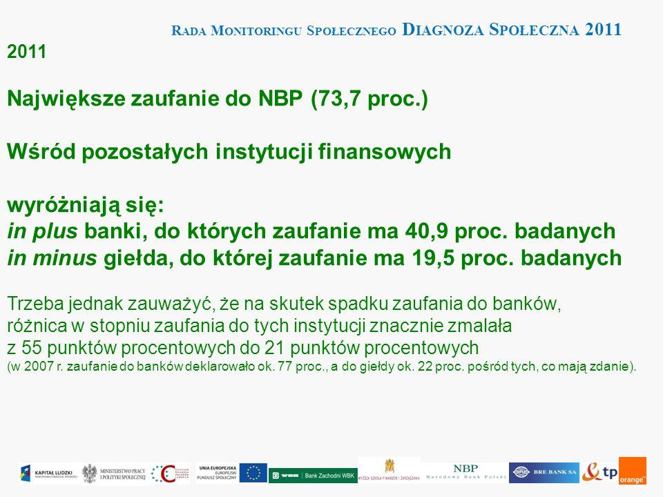 R ADA M ONITORINGU S POŁECZNEGO D IAGNOZA S POŁECZNA 2011 2011 Największe zaufanie do NBP (73,7 proc.) Wśród pozostałych instytucji finansowych wyróżn