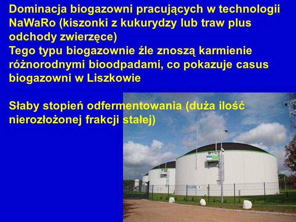 Dominacja biogazowni pracujących w technologii NaWaRo (kiszonki z kukurydzy lub traw plus odchody zwierzęce) Tego typu biogazownie źle znoszą karmienie różnorodnymi bioodpadami, co pokazuje casus biogazowni w Liszkowie Słaby stopień odfermentowania (duża ilość nierozłożonej frakcji stałej)