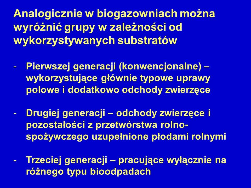 Analogicznie w biogazowniach można wyróżnić grupy w zależności od wykorzystywanych substratów -Pierwszej generacji (konwencjonalne) – wykorzystujące g