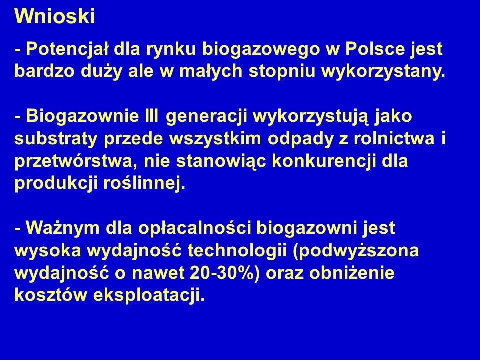 Wnioski - Potencjał dla rynku biogazowego w Polsce jest bardzo duży ale w małych stopniu wykorzystany. - Biogazownie III generacji wykorzystują jako s