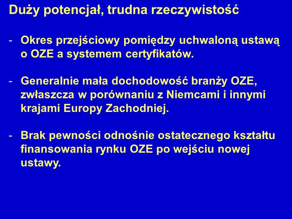 Duży potencjał, trudna rzeczywistość -Okres przejściowy pomiędzy uchwaloną ustawą o OZE a systemem certyfikatów.