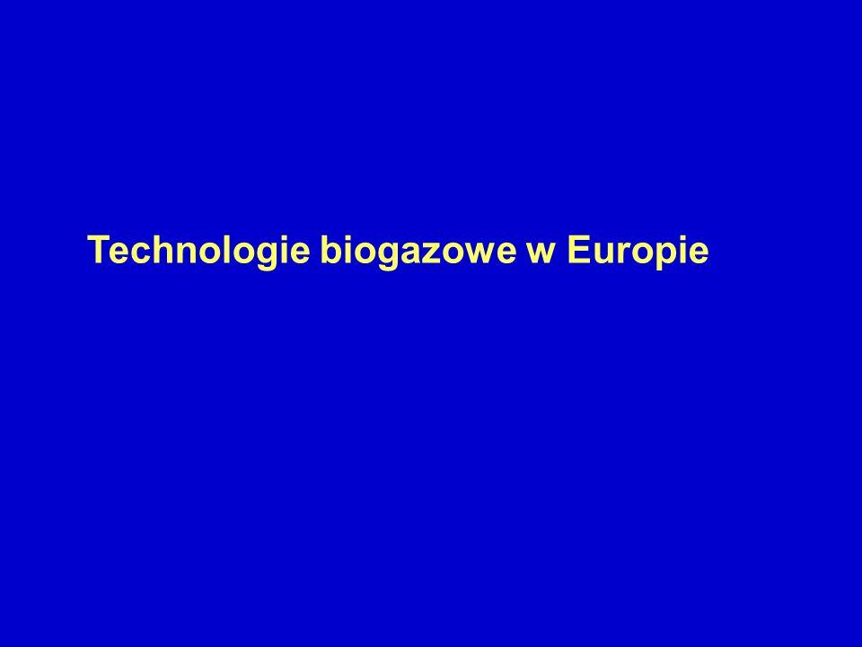 Technologie biogazowe w Europie