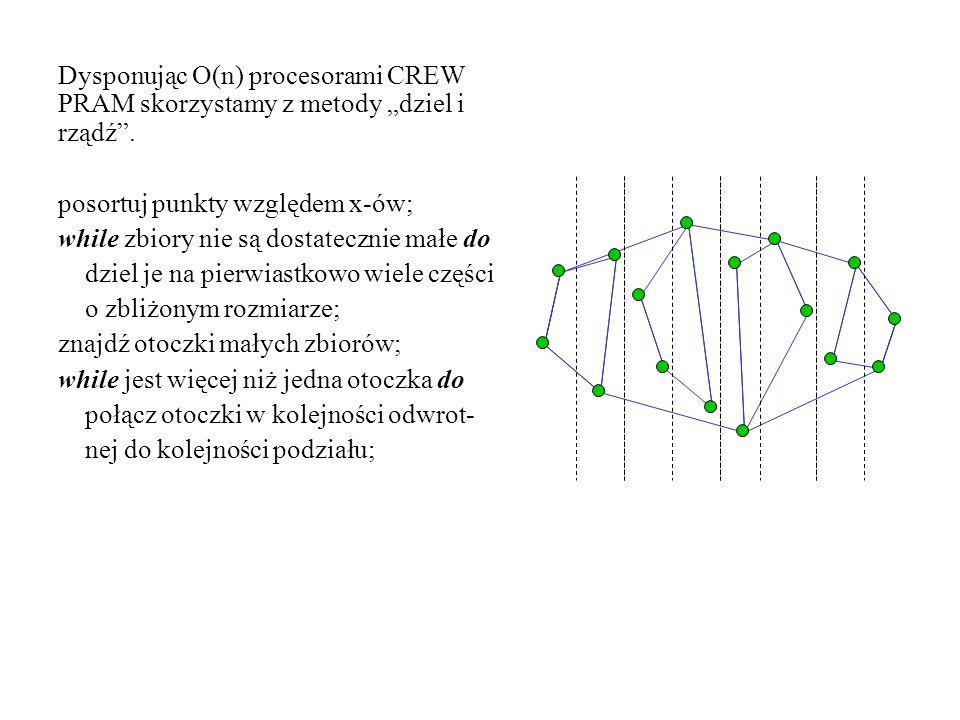 """Dysponując O(n) procesorami CREW PRAM skorzystamy z metody """"dziel i rządź ."""