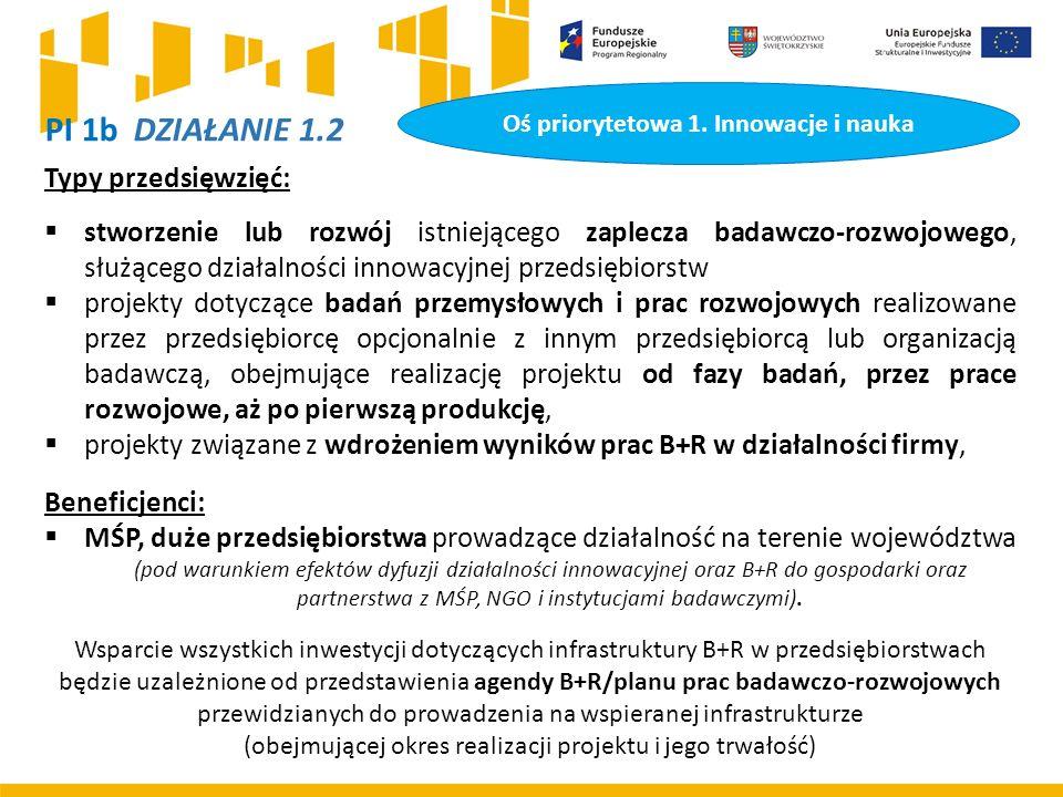 PI 1b DZIAŁANIE 1.2 Typy przedsięwzięć:  stworzenie lub rozwój istniejącego zaplecza badawczo-rozwojowego, służącego działalności innowacyjnej przedsiębiorstw  projekty dotyczące badań przemysłowych i prac rozwojowych realizowane przez przedsiębiorcę opcjonalnie z innym przedsiębiorcą lub organizacją badawczą, obejmujące realizację projektu od fazy badań, przez prace rozwojowe, aż po pierwszą produkcję,  projekty związane z wdrożeniem wyników prac B+R w działalności firmy, Beneficjenci:  MŚP, duże przedsiębiorstwa prowadzące działalność na terenie województwa (pod warunkiem efektów dyfuzji działalności innowacyjnej oraz B+R do gospodarki oraz partnerstwa z MŚP, NGO i instytucjami badawczymi).