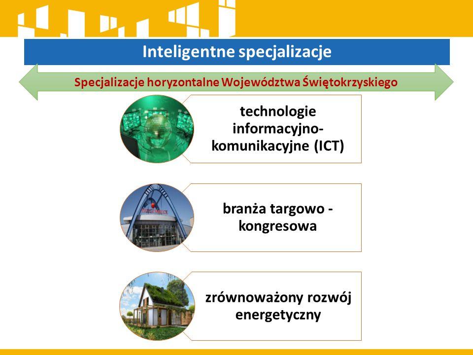 Inteligentne specjalizacje technologie informacyjno- komunikacyjne (ICT) branża targowo - kongresowa zrównoważony rozwój energetyczny Specjalizacje horyzontalne Województwa Świętokrzyskiego