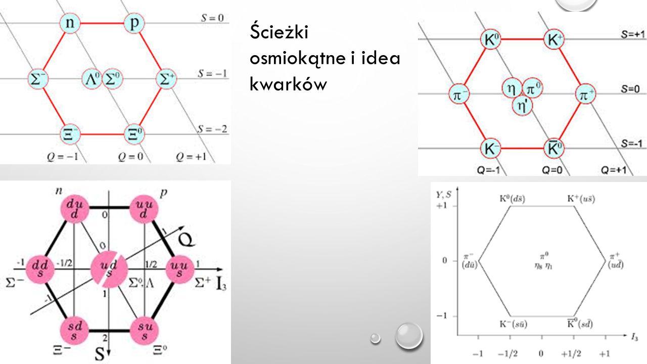 Ścieżki osmiokątne i idea kwarków