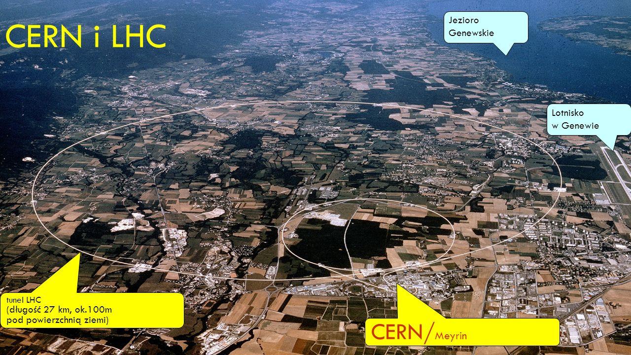 CERN i LHC tunel LHC (długość 27 km, ok.100m pod powierzchnią ziemi) CERN/ Meyrin Lotnisko w Genewie Jezioro Genewskie