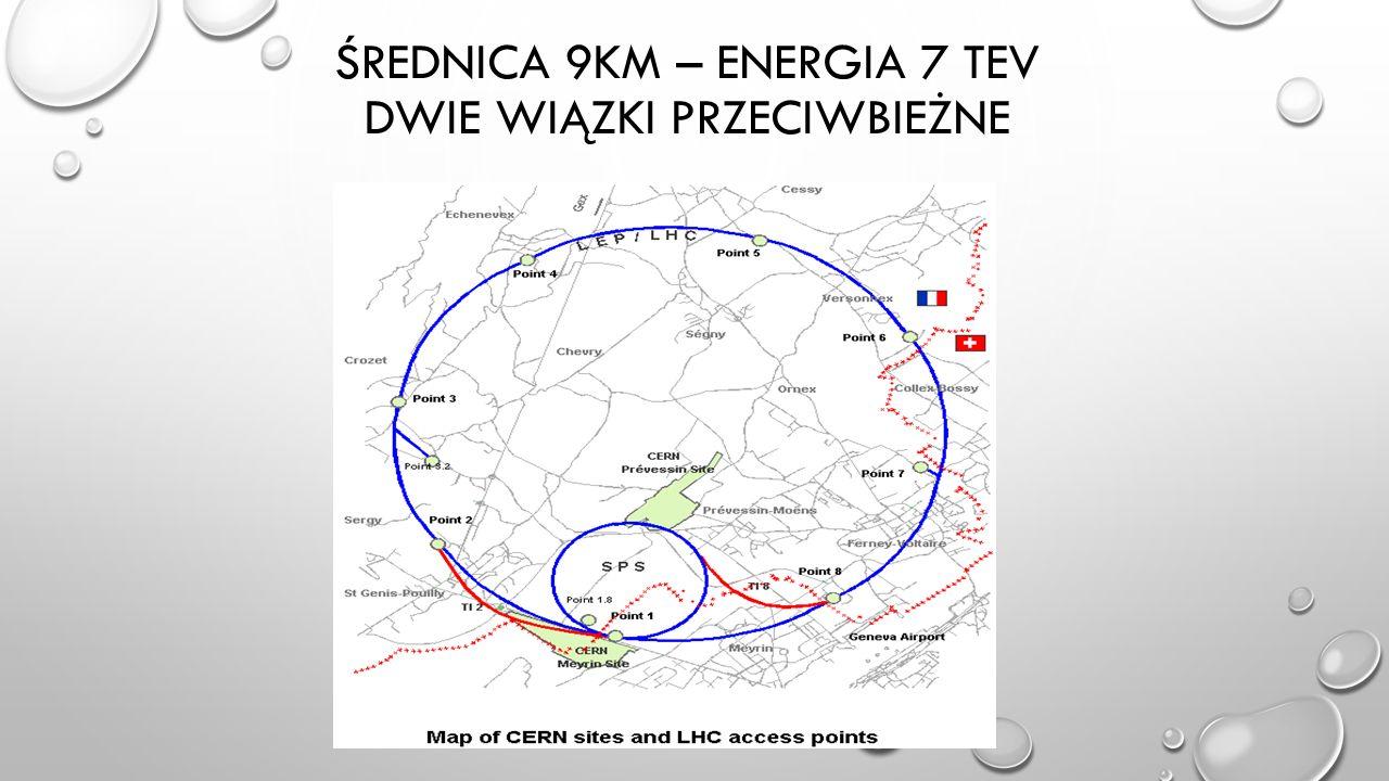 ŚREDNICA 9KM – ENERGIA 7 TEV DWIE WIĄZKI PRZECIWBIEŻNE