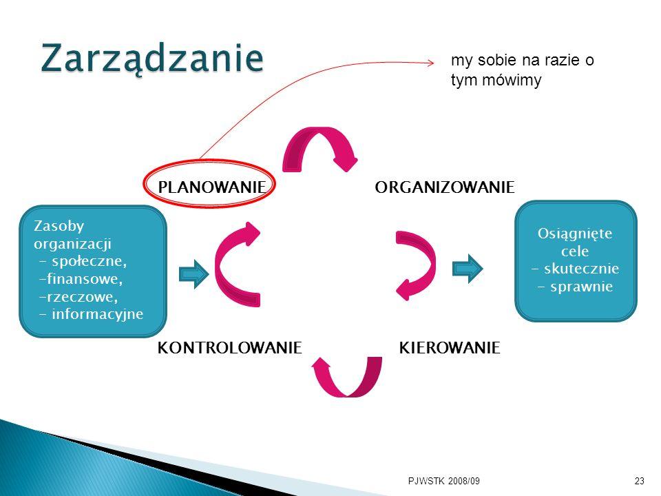 PJWSTK 2008/0923 Zasoby organizacji - społeczne, -finansowe, -rzeczowe, - informacyjne PLANOWANIEORGANIZOWANIE KONTROLOWANIEKIEROWANIE Osiągnięte cele - skutecznie - sprawnie my sobie na razie o tym mówimy