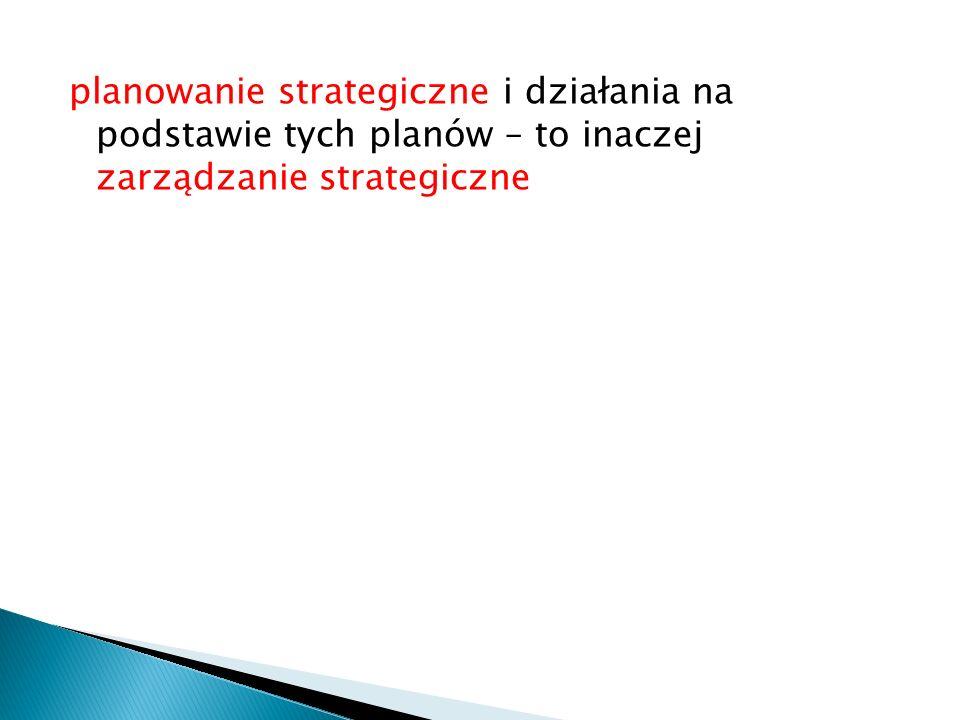 planowanie strategiczne i działania na podstawie tych planów – to inaczej zarządzanie strategiczne