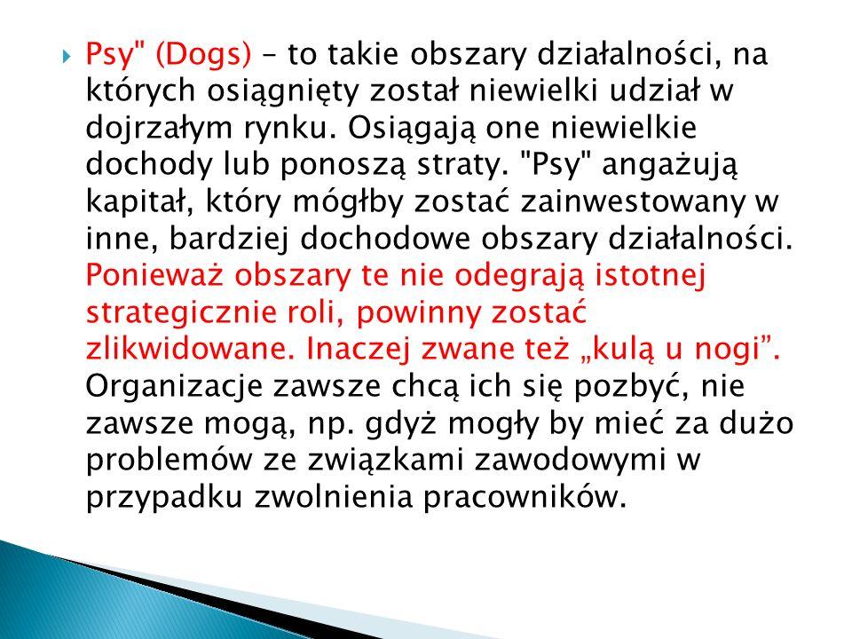  Psy (Dogs) – to takie obszary działalności, na których osiągnięty został niewielki udział w dojrzałym rynku.