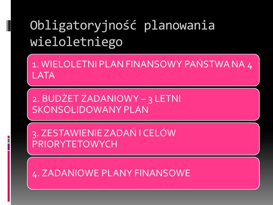 WPFP Wieloletni Plan Finansowy Państwa jest sporządzany na dany rok budżetowy i trzy kolejne lata ZAWIERA:1.
