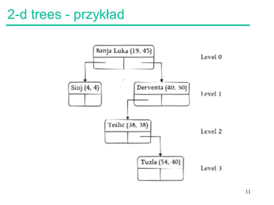 11 2-d trees - przykład