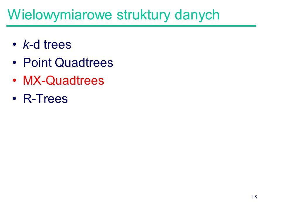 15 Wielowymiarowe struktury danych k-d trees Point Quadtrees MX-Quadtrees R-Trees