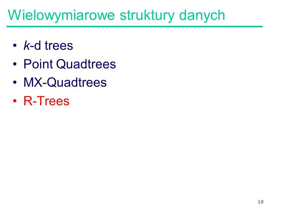 19 Wielowymiarowe struktury danych k-d trees Point Quadtrees MX-Quadtrees R-Trees