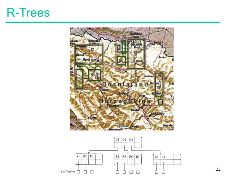 22 R-Trees