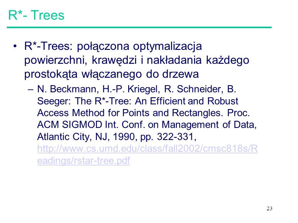 23 R*- Trees R*-Trees: połączona optymalizacja powierzchni, krawędzi i nakładania każdego prostokąta włączanego do drzewa –N. Beckmann, H.-P. Kriegel,