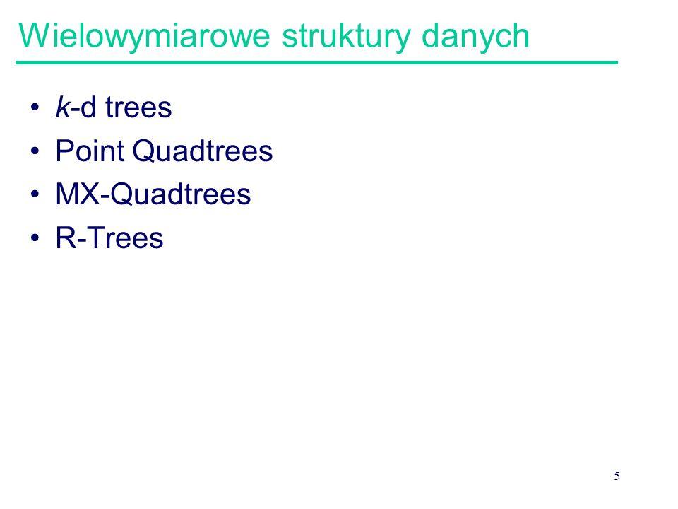 5 Wielowymiarowe struktury danych k-d trees Point Quadtrees MX-Quadtrees R-Trees