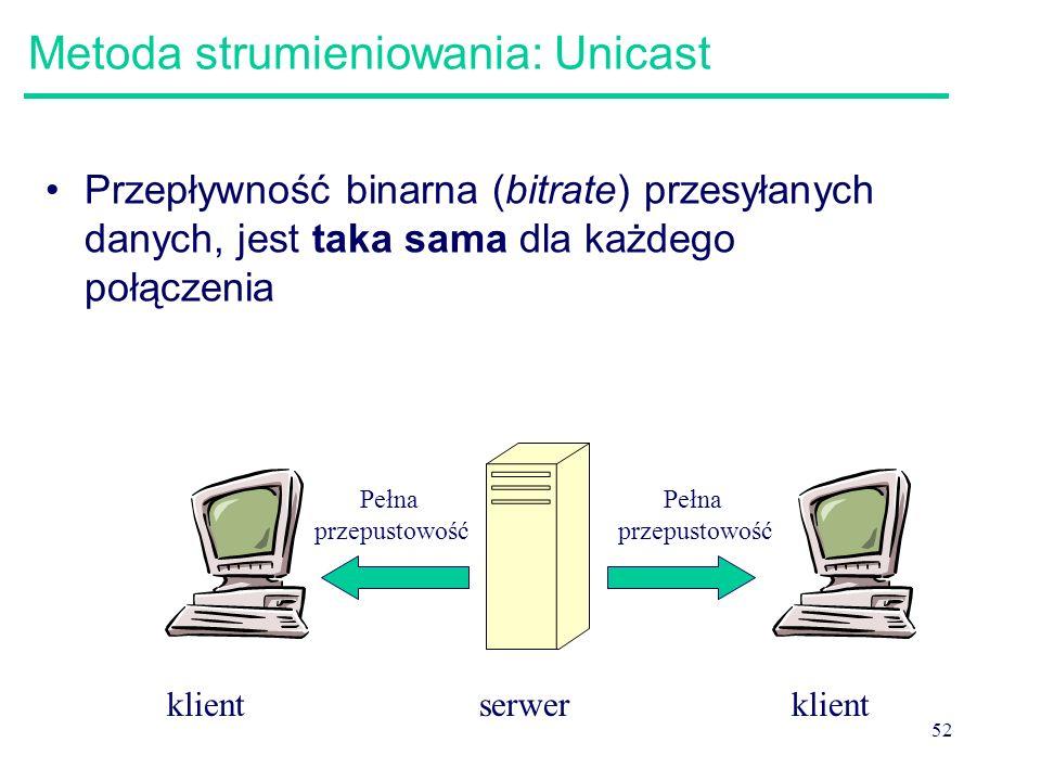 52 Metoda strumieniowania: Unicast Przepływność binarna (bitrate) przesyłanych danych, jest taka sama dla każdego połączenia klientserwerklient Pełna