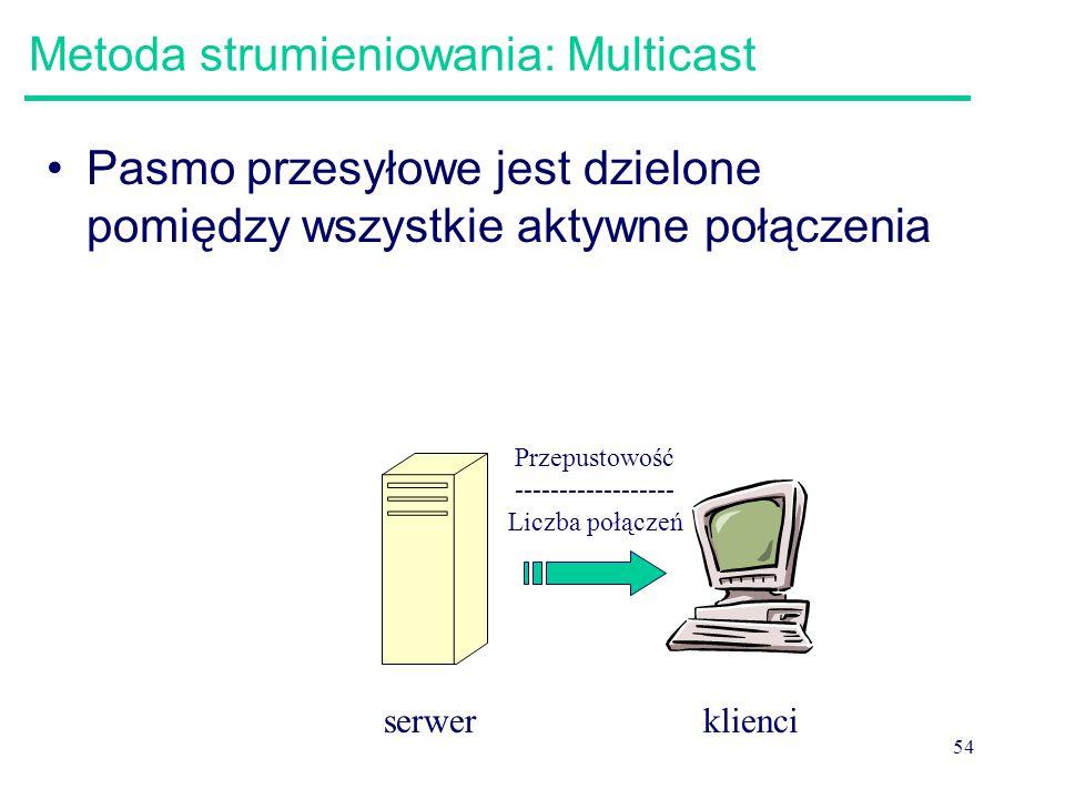 54 Metoda strumieniowania: Multicast Pasmo przesyłowe jest dzielone pomiędzy wszystkie aktywne połączenia serwerklienci Przepustowość ----------------
