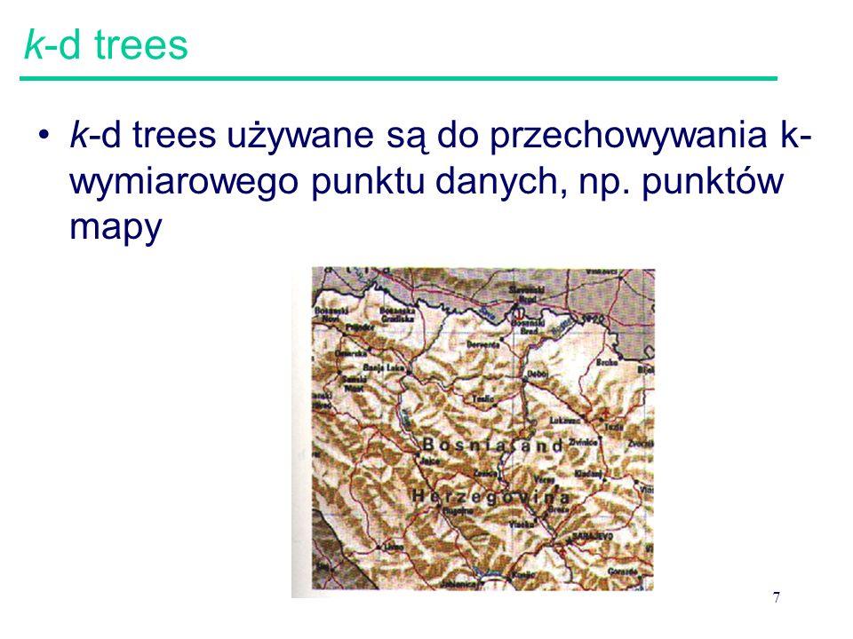 8 2-d trees Każdy węzeł ma strukturę rekordu nodetype=record INFO: infotype XVAL: real YVAL: real LLINK: nodetype RLINK: nodetype end INFOXVALYVAL LLINKRLINK