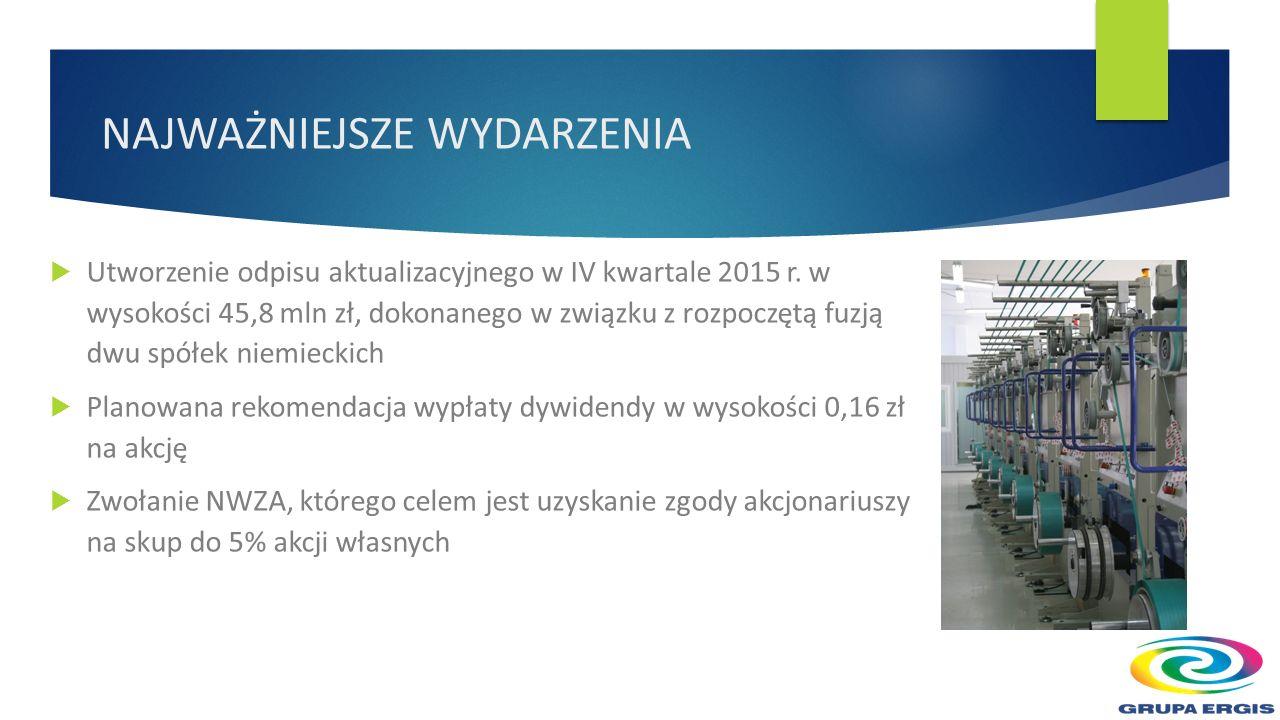WYNIKI GRUPY ERGIS PO I-IV KW.2015 ROKU w mln PLN IV kw.