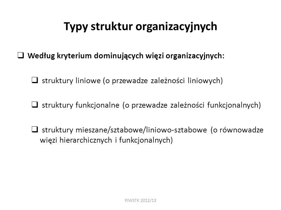 PJWSTK 2012/13 Typy struktur organizacyjnych  Według kryterium dominujących więzi organizacyjnych:  struktury liniowe (o przewadze zależności liniowych)  struktury funkcjonalne (o przewadze zależności funkcjonalnych)  struktury mieszane/sztabowe/liniowo-sztabowe (o równowadze więzi hierarchicznych i funkcjonalnych)