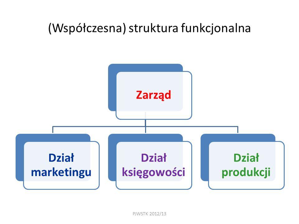 (Współczesna) struktura funkcjonalna Zarząd Dział marketingu Dział księgowości Dział produkcji PJWSTK 2012/13