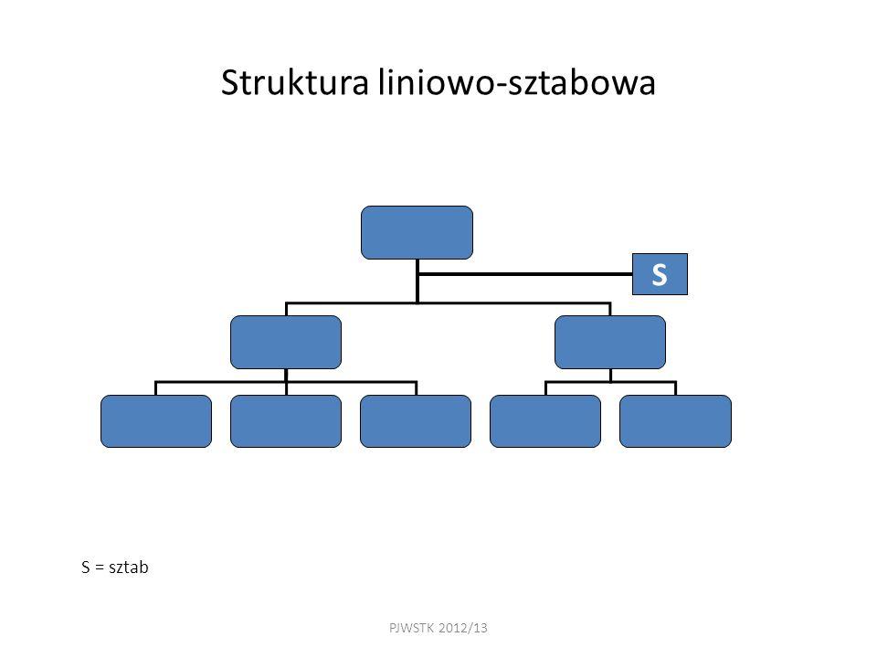 Struktura liniowo-sztabowa S S = sztab