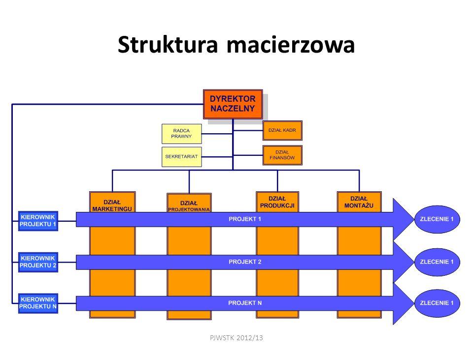 PJWSTK 2012/13 Struktura macierzowa