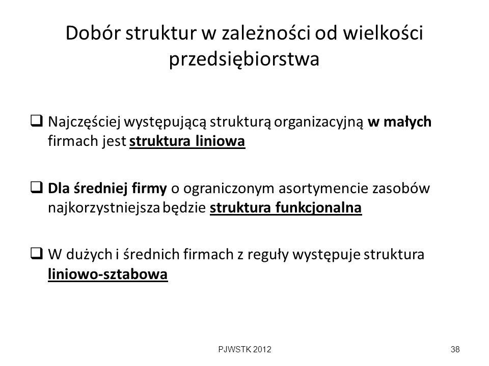  Najczęściej występującą strukturą organizacyjną w małych firmach jest struktura liniowa  Dla średniej firmy o ograniczonym asortymencie zasobów najkorzystniejsza będzie struktura funkcjonalna  W dużych i średnich firmach z reguły występuje struktura liniowo-sztabowa Dobór struktur w zależności od wielkości przedsiębiorstwa PJWSTK 201238