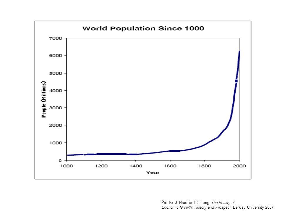 Wzrost wynagrodzenia realnego (po uwzględnieniu wzrostu cen) Źródło: Clark G., A Farewell to Alms; A Brief Economic History of the World, Princeton 2007
