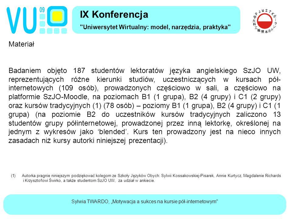 """Sylwia TWARDO, """"Motywacja a sukces na kursie pół-internetowym Materiał Badaniem objęto 187 studentów lektoratów języka angielskiego SzJO UW, reprezentujących różne kierunki studiów, uczestniczących w kursach pół- internetowych (109 osób), prowadzonych częściowo w sali, a częściowo na platformie SzJO-Moodle, na poziomach B1 (1 grupa), B2 (4 grupy) i C1 (2 grupy) oraz kursów tradycyjnych (1) (78 osób) – poziomy B1 (1 grupa), B2 (4 grupy) i C1 (1 grupa) (na poziomie B2 do uczestników kursów tradycyjnych zaliczono 13 studentów grupy półinternetowej, prowadzonej przez inną lektorkę, określonej na jednym z wykresów jako 'blended'."""