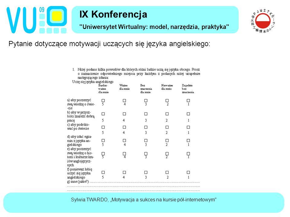 """Sylwia TWARDO, """"Motywacja a sukces na kursie pół-internetowym Pytanie dotyczące motywacji uczących się języka angielskiego: IX Konferencja Uniwersytet Wirtualny: model, narzędzia, praktyka"""
