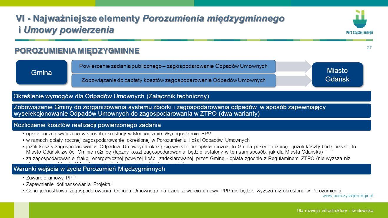 Dla rozwoju infrastruktury i środowiska www.portczystejenergii.pl VI - Najważniejsze elementy Porozumienia międzygminnego i Umowy powierzenia 27 POROZUMIENIA MIĘDZYGMINNE Gmina Określenie wymogów dla Odpadów Umownych (Załącznik techniczny) Zobowiązanie Gminy do zorganizowania systemu zbiórki i zagospodarowania odpadów w sposób zapewniający wyselekcjonowanie Odpadów Umownych do zagospodarowania w ZTPO (dwa warianty) Rozliczenie kosztów realizacji powierzonego zadania opłata roczna wyliczona w sposób określony w Mechanizmie Wynagradzania SPV w ramach opłaty rocznej zagospodarowanie określonej w Porozumieniu ilości Odpadów Umownych jeżeli koszty zagospodarowania Odpadów Umownych okażą się wyższe niż opłata roczna, to Gmina pokryje różnicę - jeżeli koszty będą niższe, to Miasto Gdańsk zwróci Gminie różnicę (łączny koszt zagospodarowania będzie ustalony w ten sam sposób, jak dla Miasta Gdańska) za zagospodarowanie frakcji energetycznej powyżej ilości zadeklarowanej przez Gminę - opłata zgodnie z Regulaminem ZTPO (nie wyższa niż określona dla Miasta Gdańska z uwzględnieniem kosztów transportu ) Warunki wejścia w życie Porozumień Międzygminnych Zawarcie umowy PPP Zapewnienie dofinansowania Projektu Cena jednostkowa zagospodarowania Odpadu Umownego na dzień zawarcia umowy PPP nie będzie wyższa niż określona w Porozumieniu Powierzenie zadania publicznego – zagospodarowanie Odpadów UmownychZobowiązanie do zapłaty kosztów zagospodarowania Odpadów Umownych Miasto Gdańsk