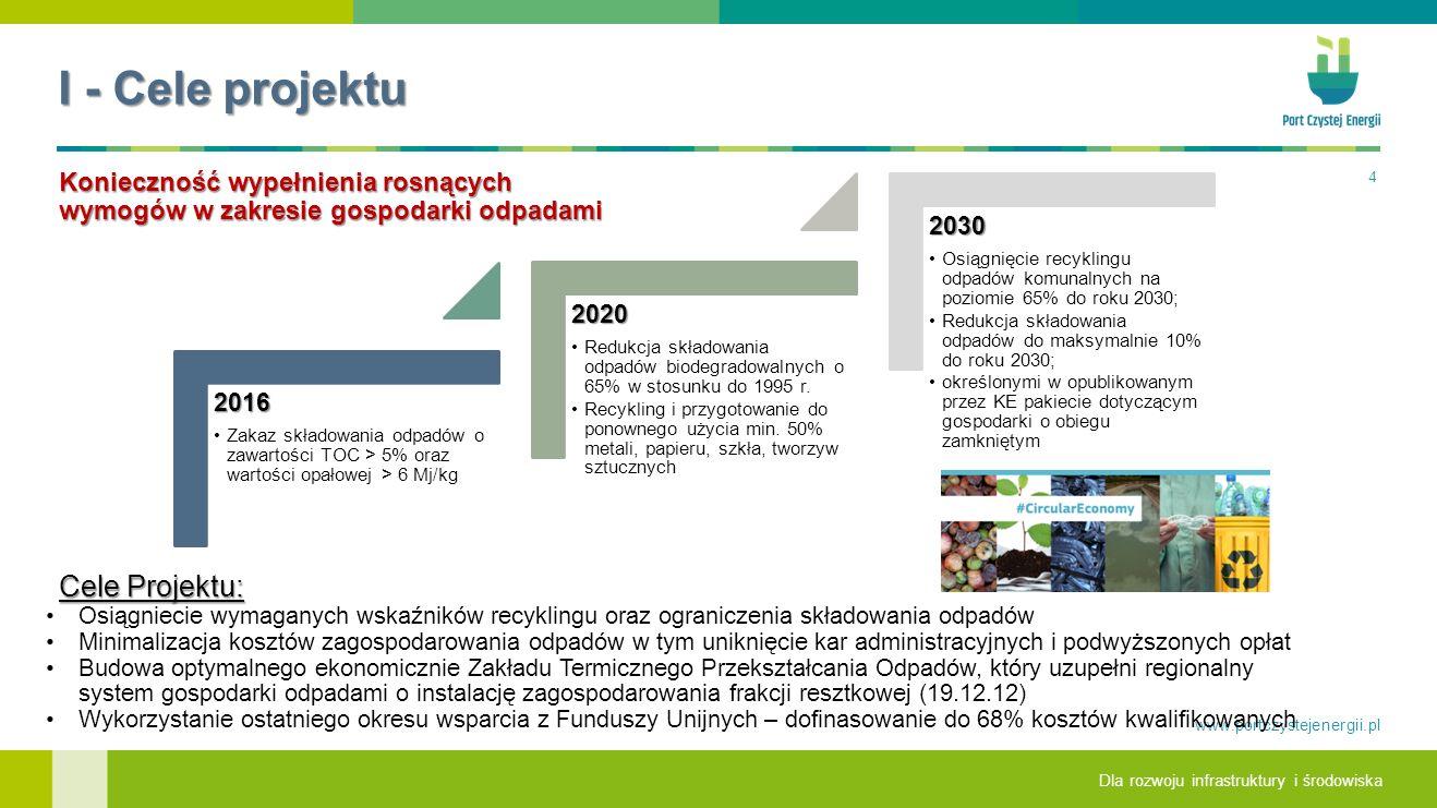 Dla rozwoju infrastruktury i środowiska www.portczystejenergii.pl I - Cele projektu 42016 Zakaz składowania odpadów o zawartości TOC > 5% oraz wartości opałowej > 6 Mj/kg 2020 Redukcja składowania odpadów biodegradowalnych o 65% w stosunku do 1995 r.