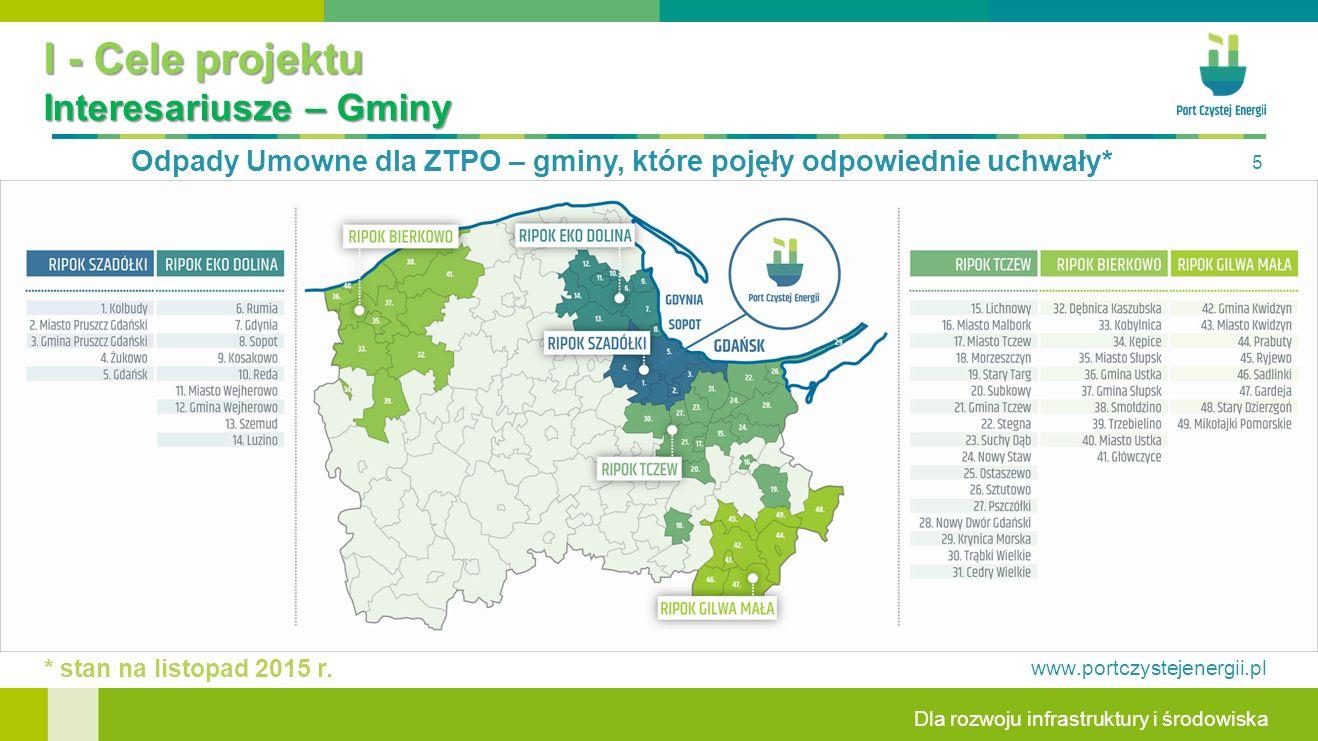 Dla rozwoju infrastruktury i środowiska www.portczystejenergii.pl 5 * stan na listopad 2015 r.