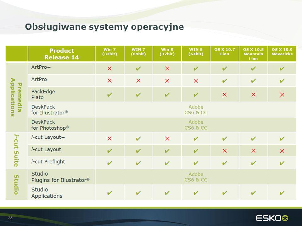 23 Obsługiwane systemy operacyjne