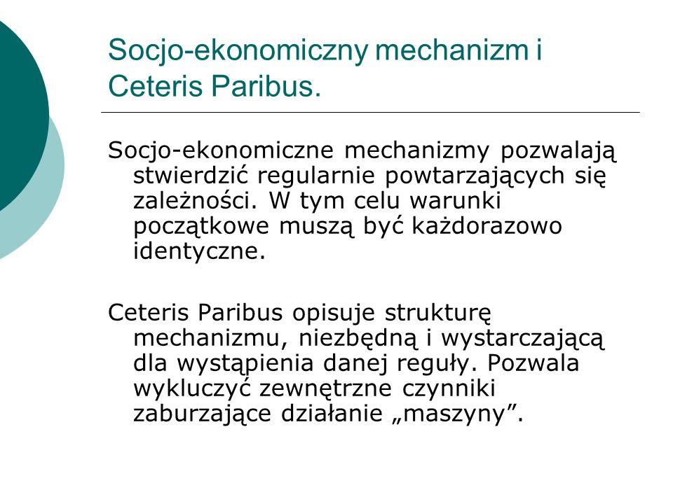Socjo-ekonomiczny mechanizm i Ceteris Paribus.