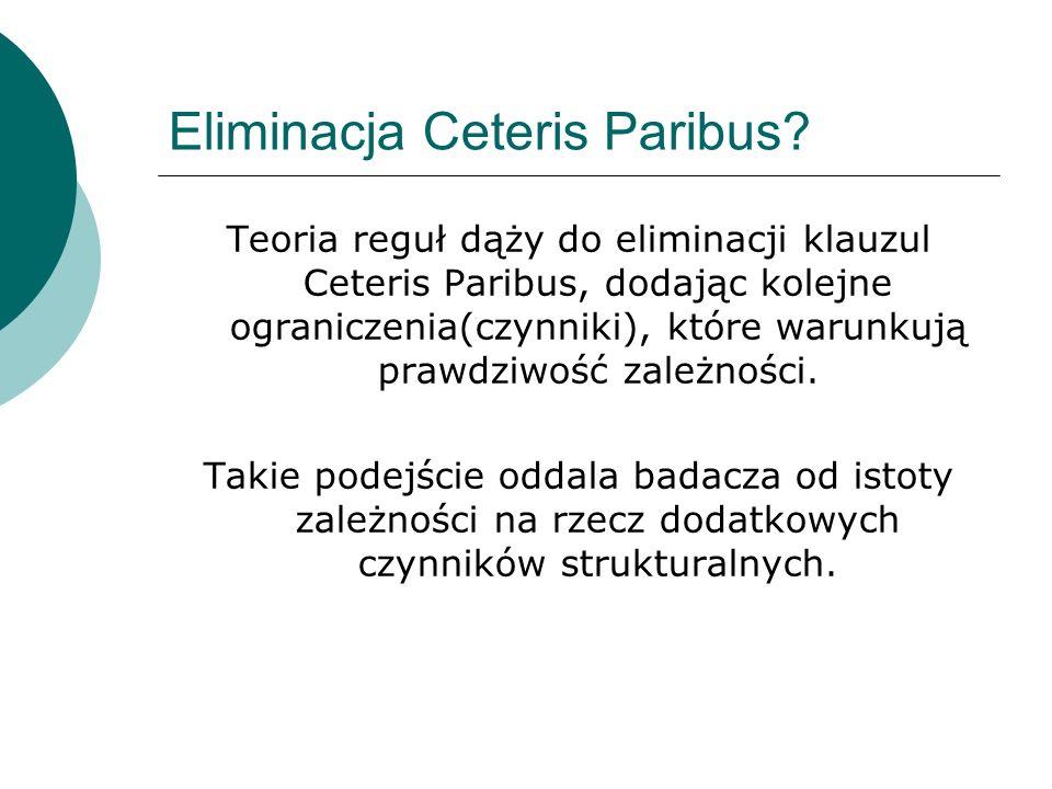 Eliminacja Ceteris Paribus.