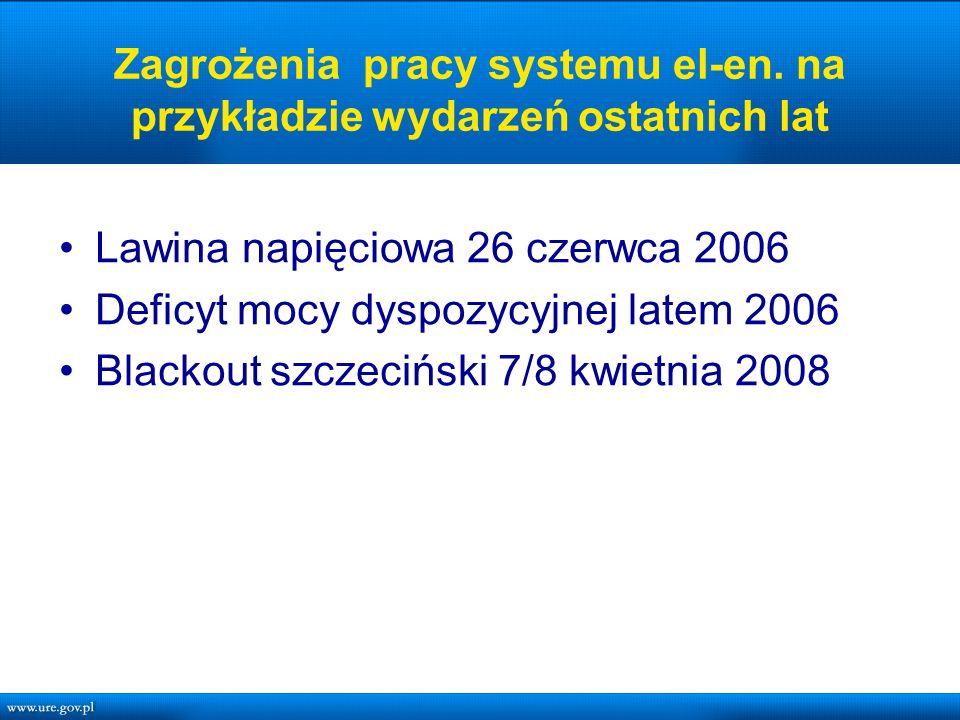 Zagrożenia pracy systemu el-en.